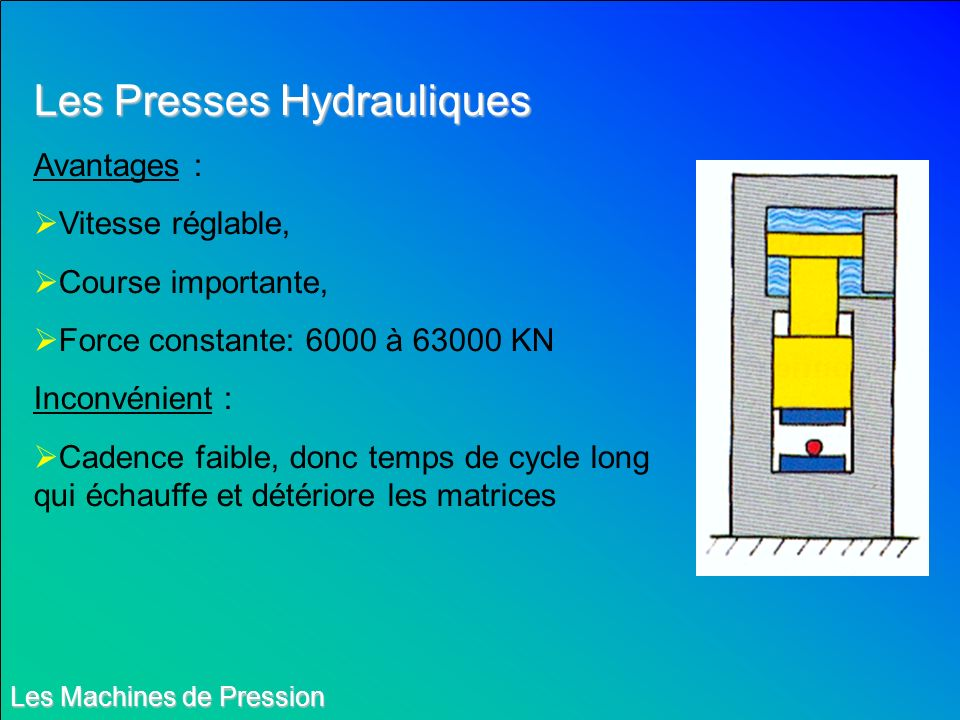 Les Machines de Pression