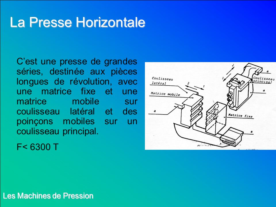 La Presse Horizontale