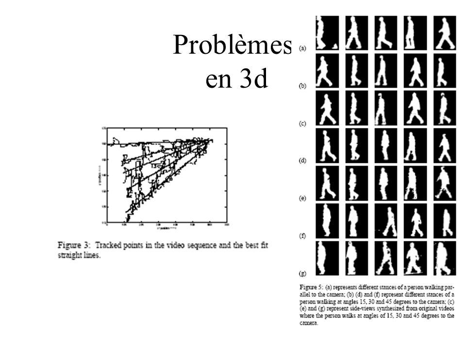 Problèmes en 3d