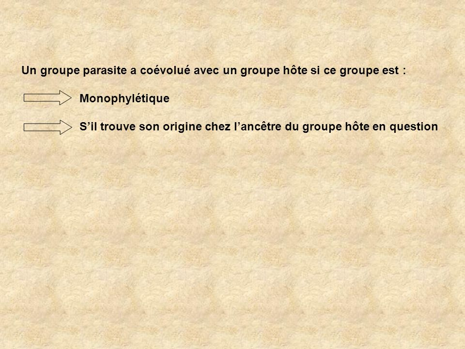 Un groupe parasite a coévolué avec un groupe hôte si ce groupe est :