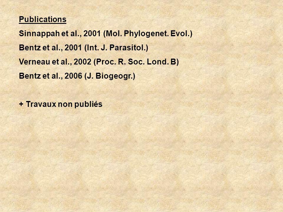 PublicationsSinnappah et al., 2001 (Mol. Phylogenet. Evol.) Bentz et al., 2001 (Int. J. Parasitol.)