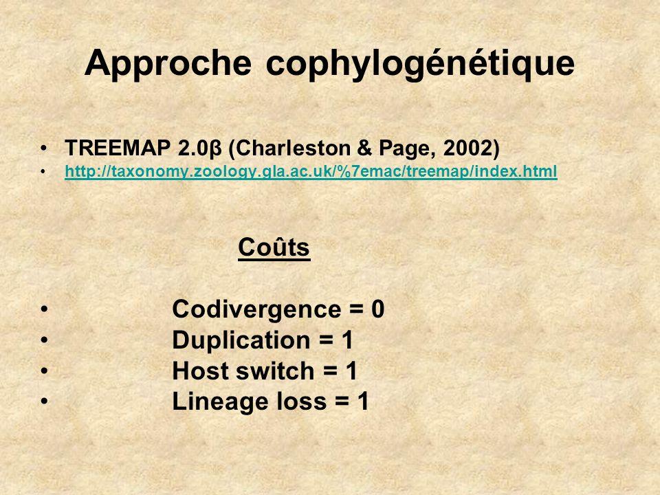 Approche cophylogénétique
