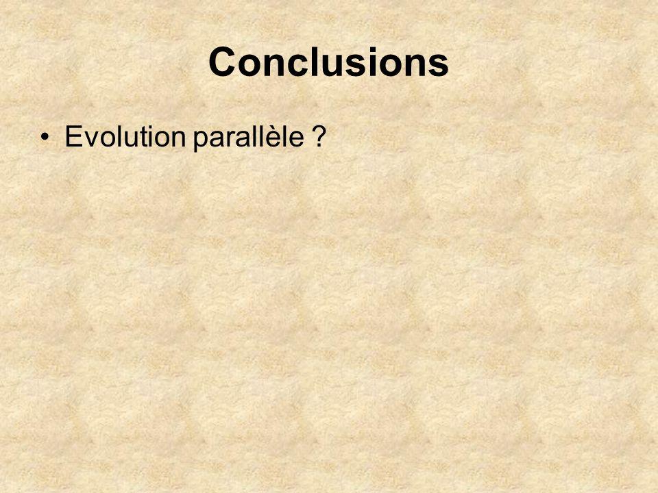 Conclusions Evolution parallèle