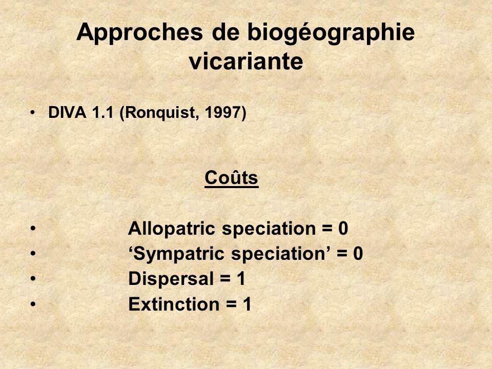 Approches de biogéographie vicariante