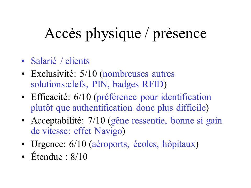 Accès physique / présence