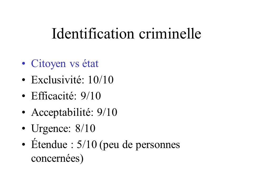 Identification criminelle