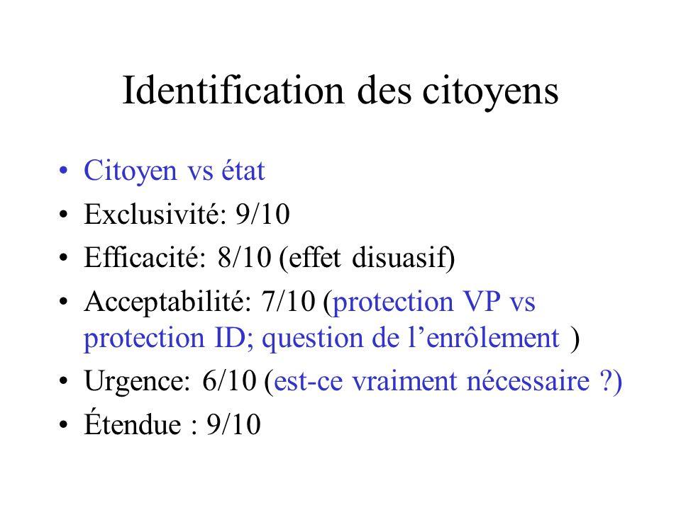 Identification des citoyens