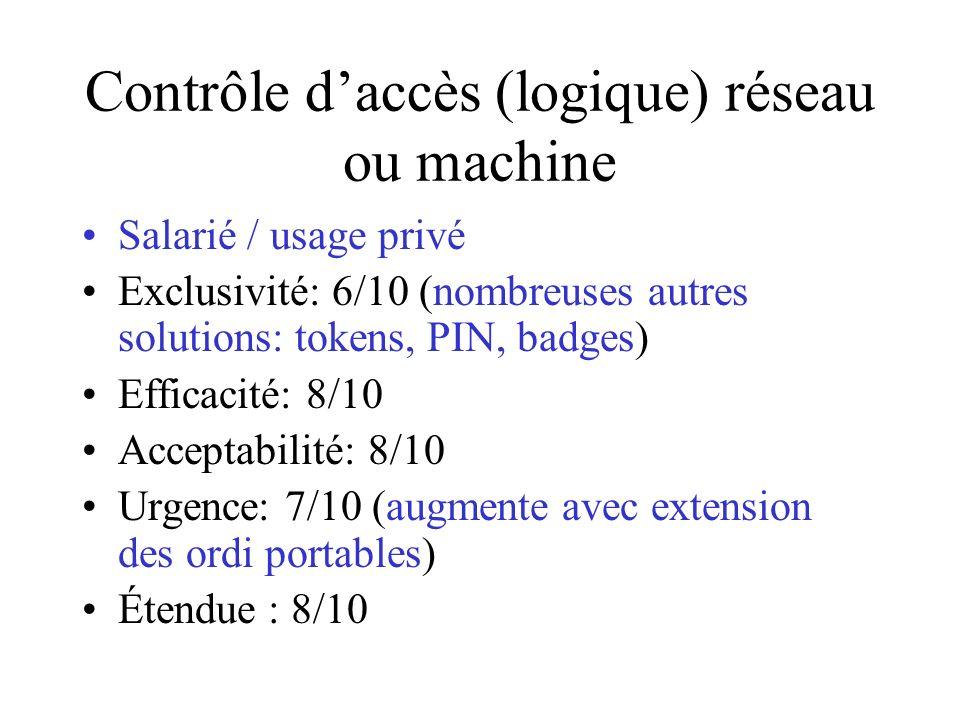 Contrôle d'accès (logique) réseau ou machine