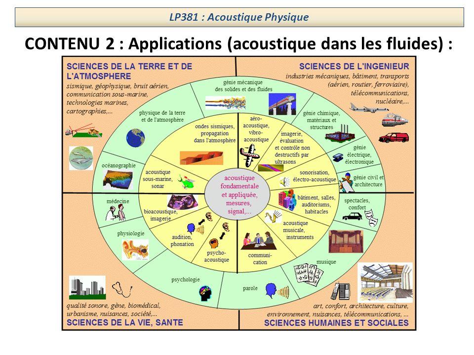CONTENU 2 : Applications (acoustique dans les fluides) :