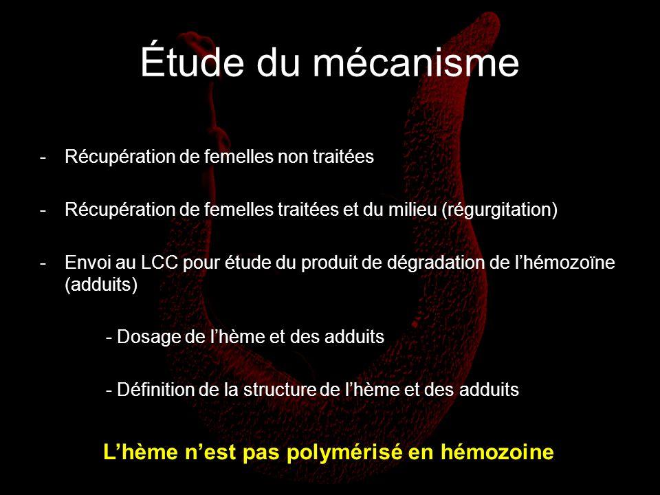 Étude du mécanisme L'hème n'est pas polymérisé en hémozoine