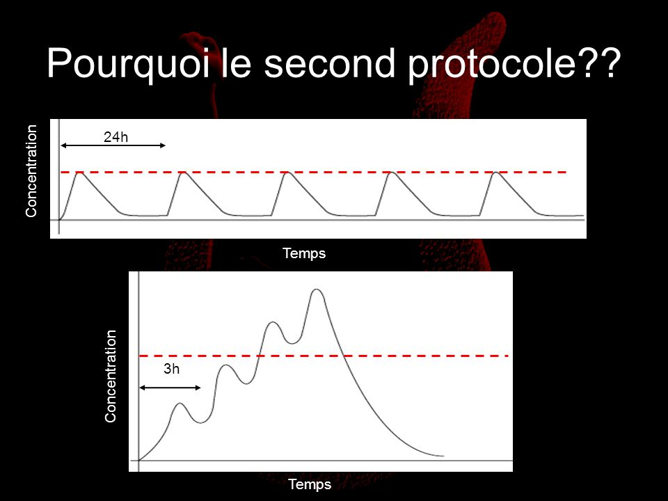 Pourquoi le second protocole