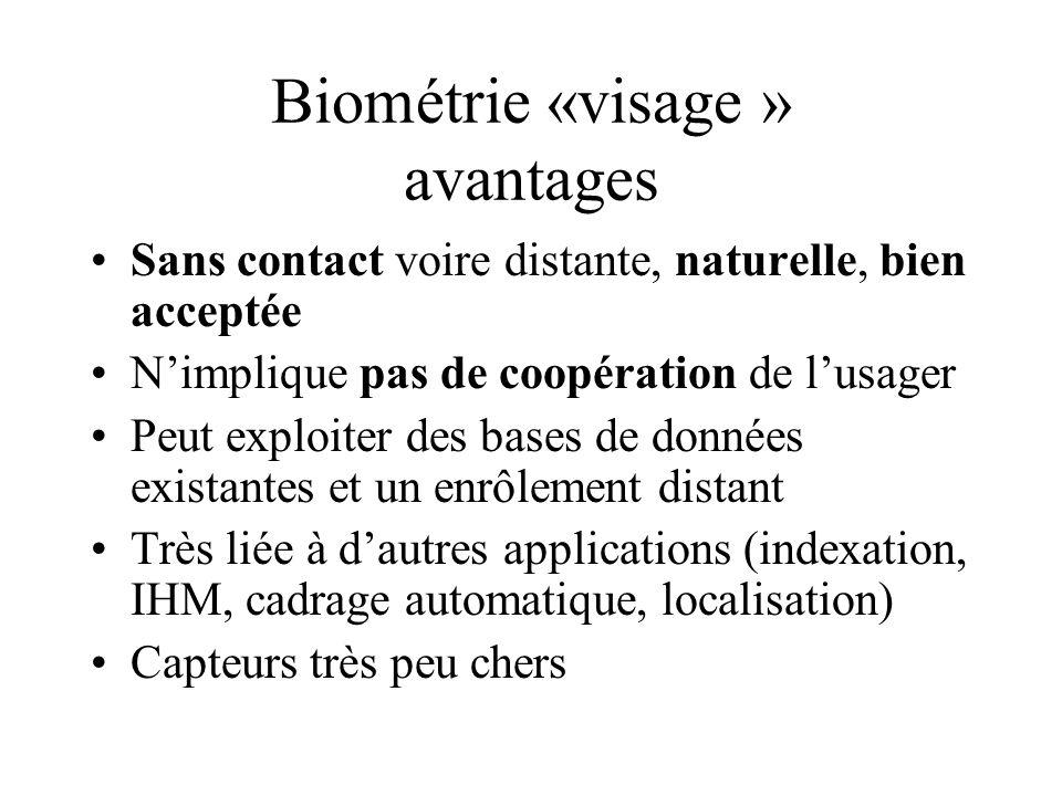 Biométrie «visage » avantages