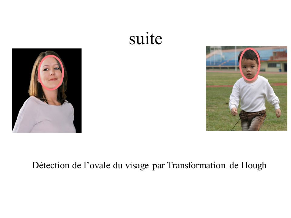 suite Détection de l'ovale du visage par Transformation de Hough