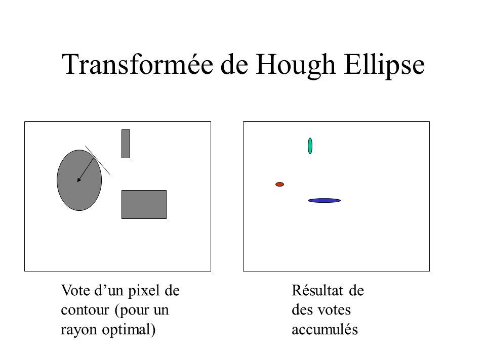 Transformée de Hough Ellipse