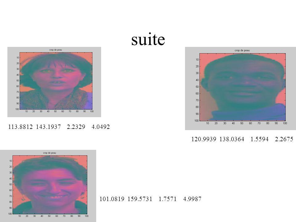 suite 113.8812 143.1937 2.2329 4.0492. 120.9939 138.0364 1.5594 2.2675.