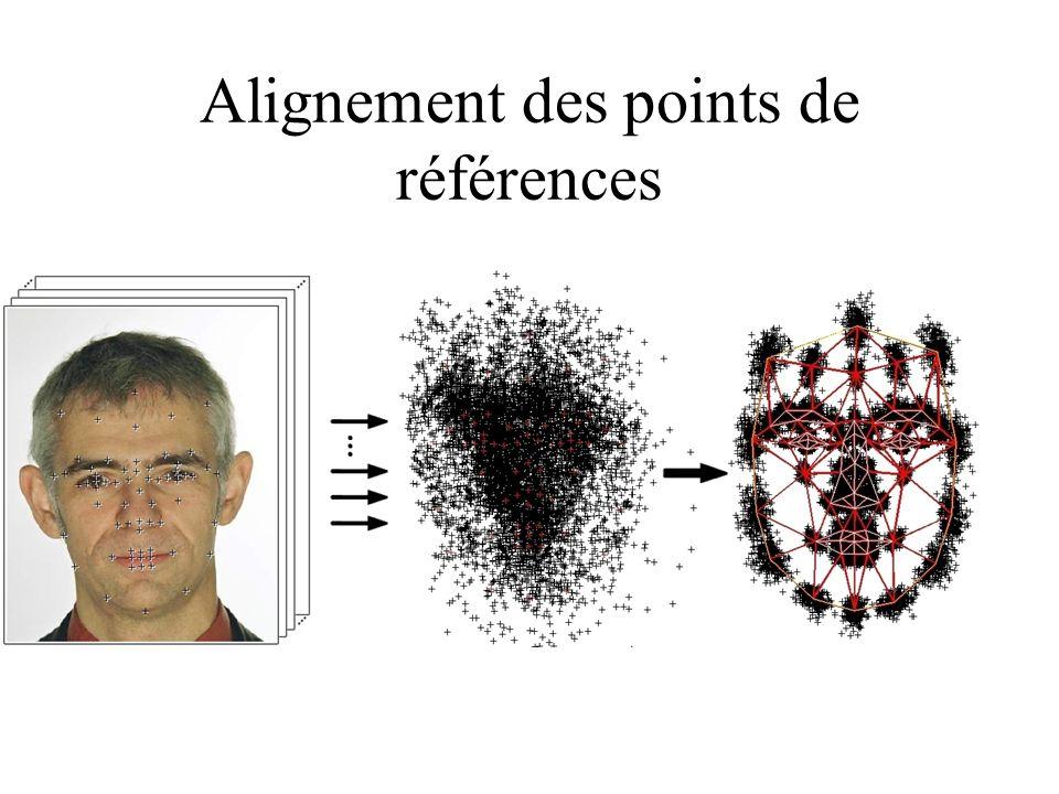 Alignement des points de références