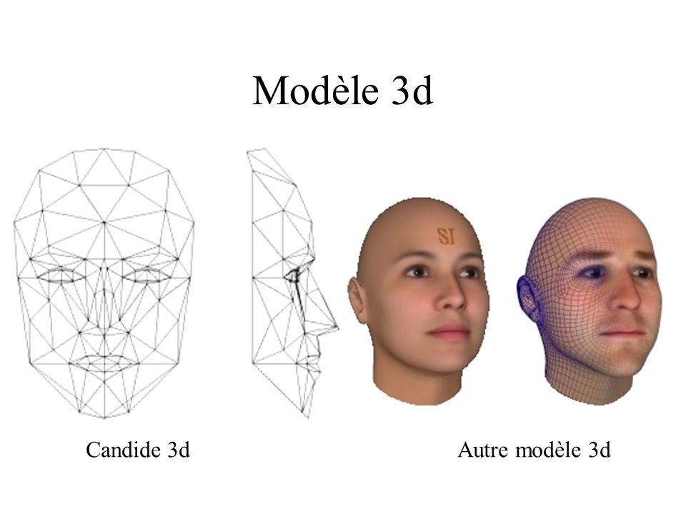 Modèle 3d Candide 3d Autre modèle 3d