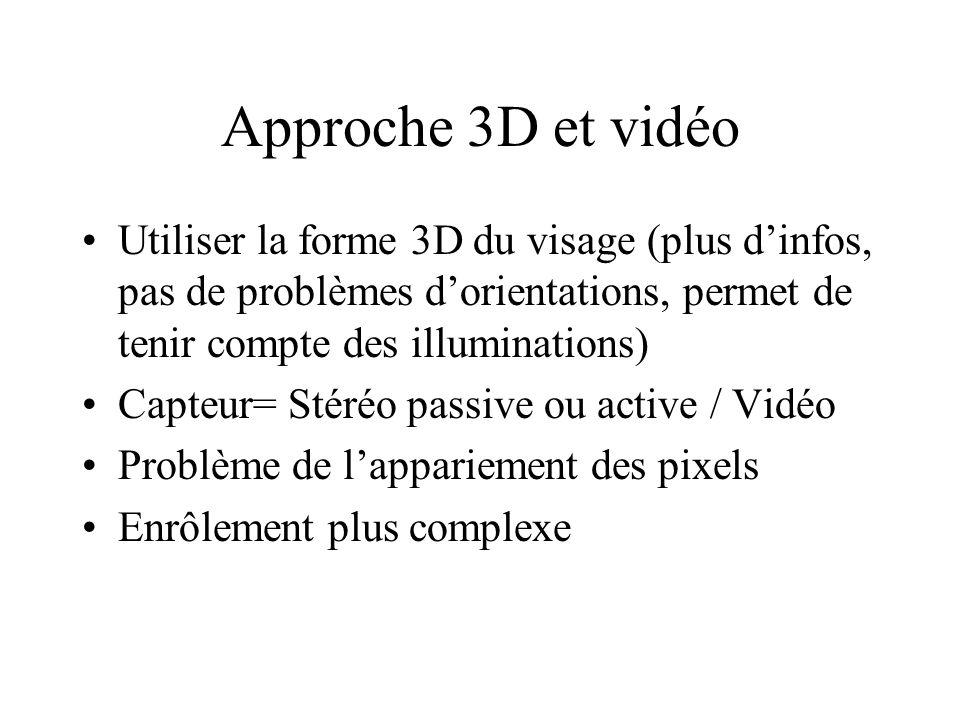 Approche 3D et vidéo Utiliser la forme 3D du visage (plus d'infos, pas de problèmes d'orientations, permet de tenir compte des illuminations)