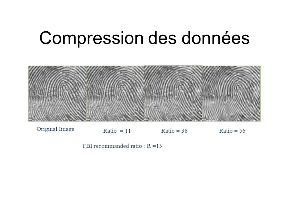 Compression des données