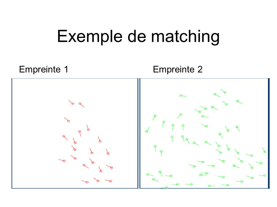 Exemple de matching Empreinte 1 Empreinte 2