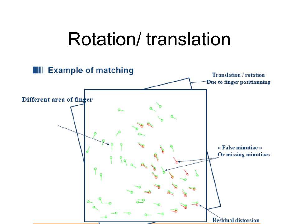 Rotation/ translation