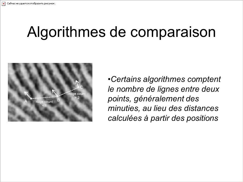 Algorithmes de comparaison