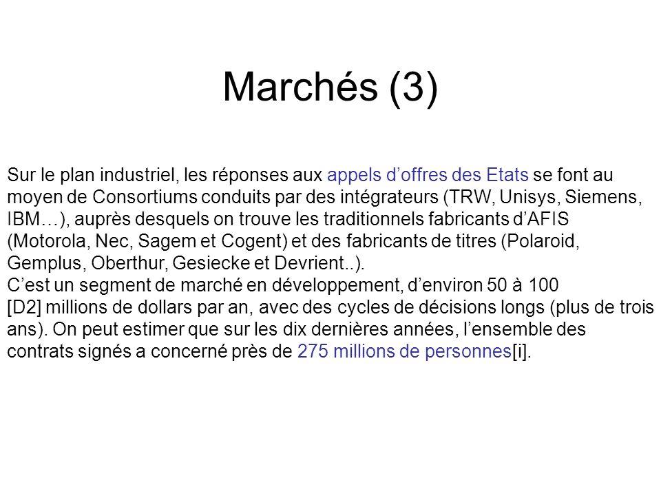 Marchés (3)