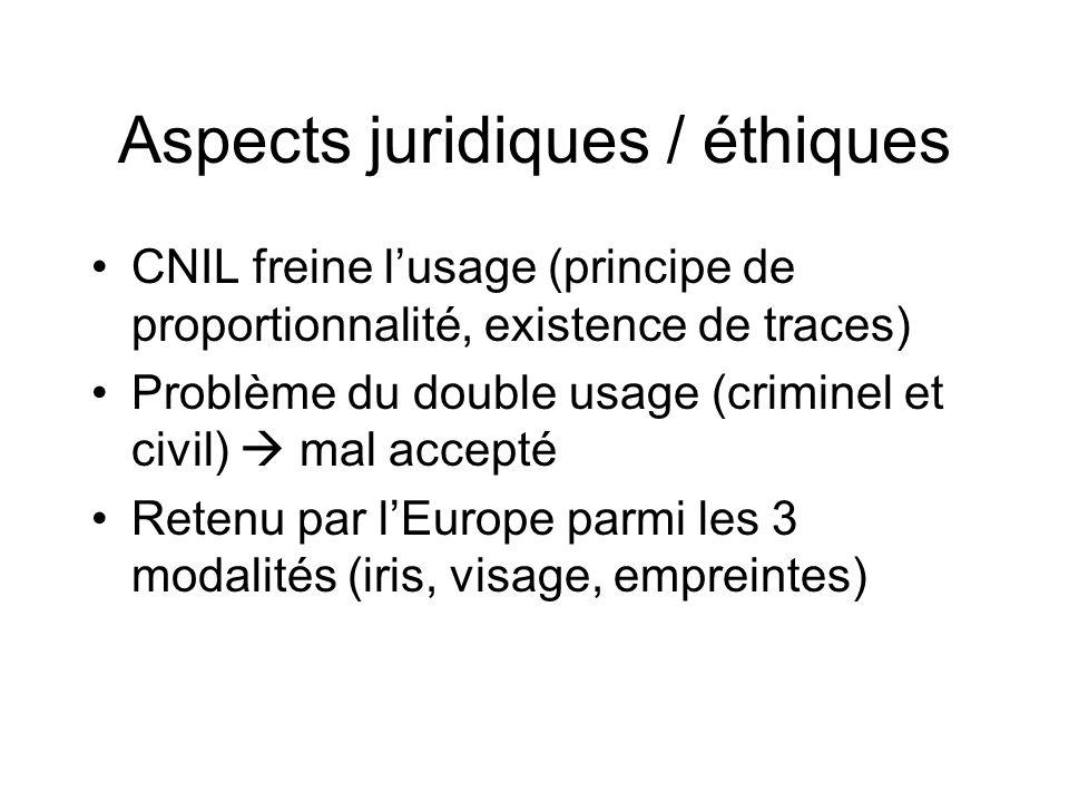 Aspects juridiques / éthiques