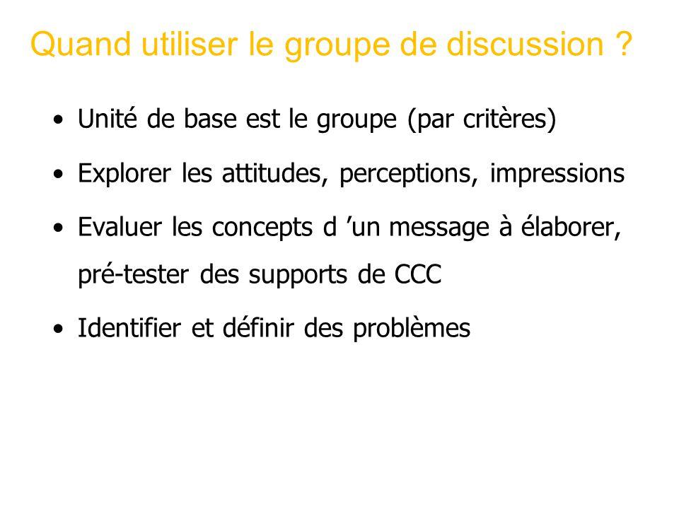 Définir le groupe de discussion