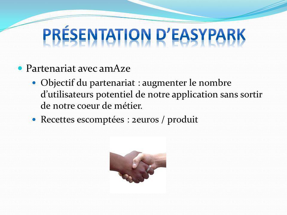 Présentation D'easypark