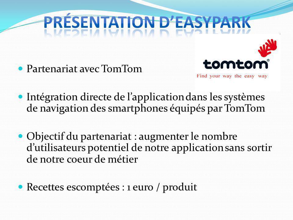 Partenariat avec TomTom