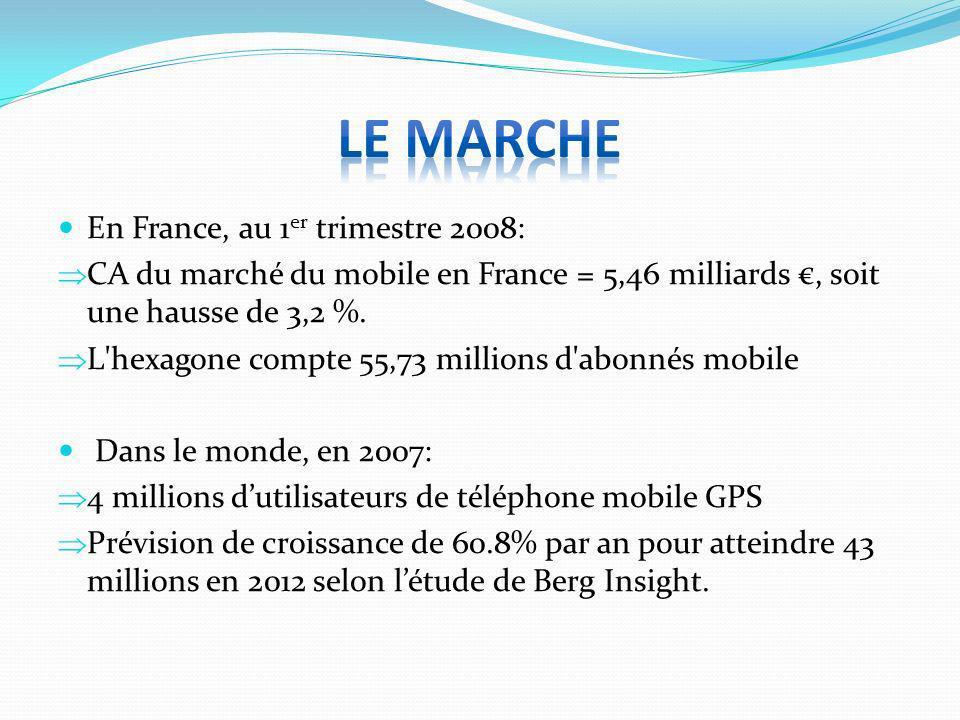 LE MARCHE En France, au 1er trimestre 2008: