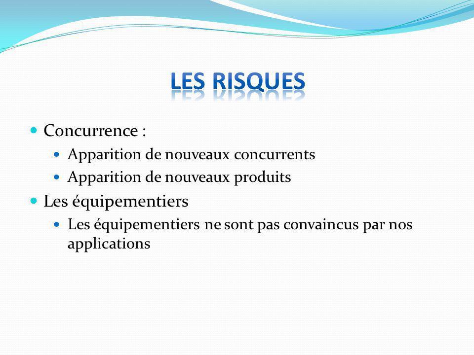 Les risques Concurrence : Les équipementiers