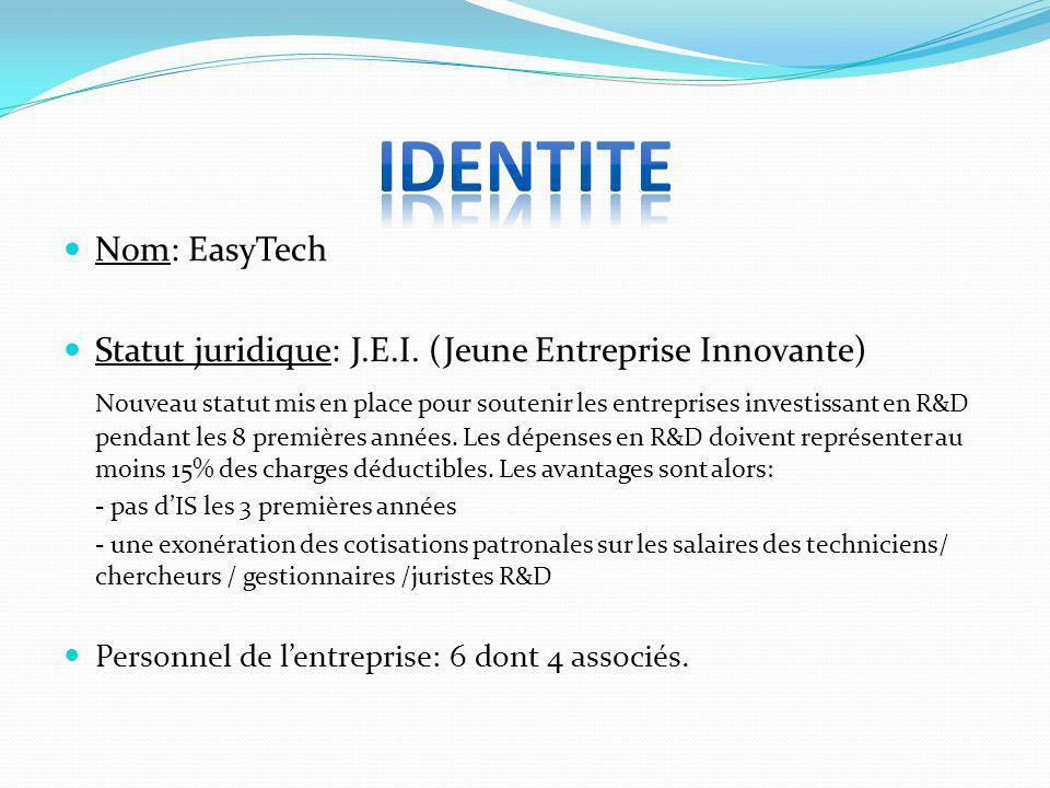 identite Nom: EasyTech