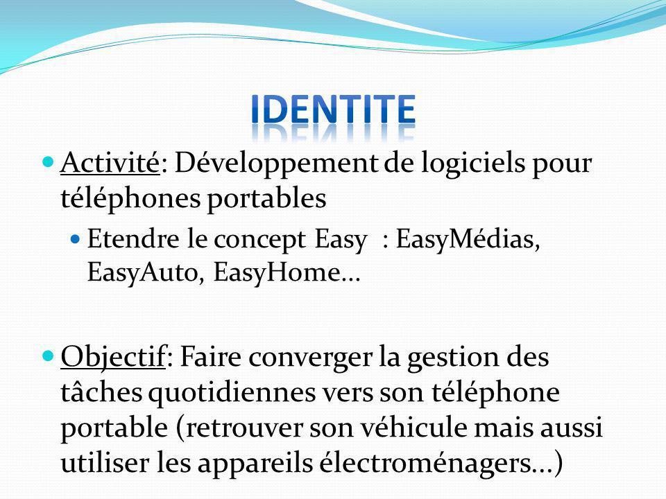 identiteActivité: Développement de logiciels pour téléphones portables. Etendre le concept Easy : EasyMédias, EasyAuto, EasyHome...