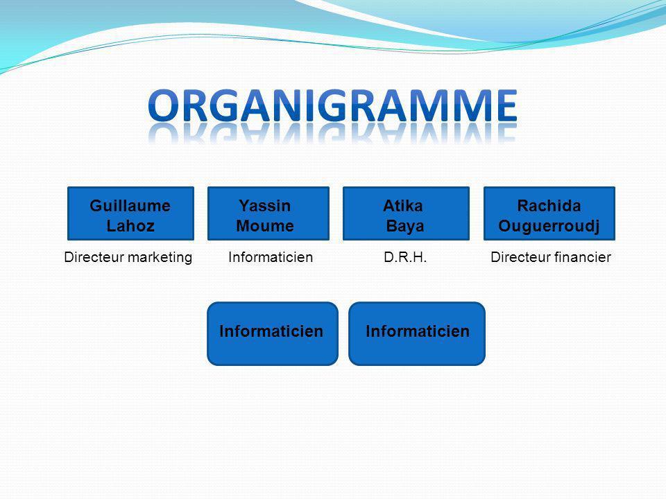 Guillaume lahoz yassin moume rachida ouguerroudj atika for Organigramme online