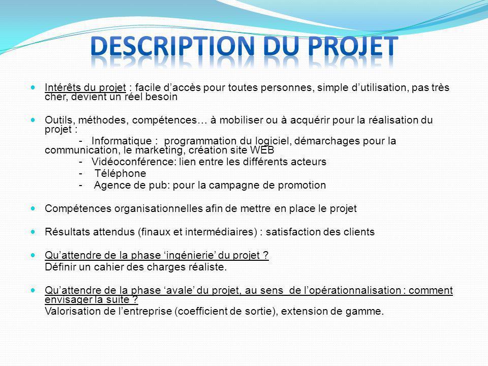 Description du projet Intérêts du projet : facile d'accès pour toutes personnes, simple d'utilisation, pas très cher, devient un réel besoin.