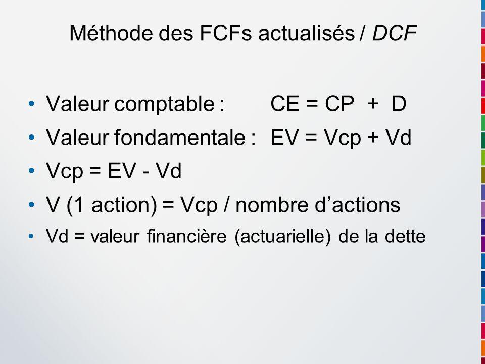 Méthode des FCFs actualisés / DCF