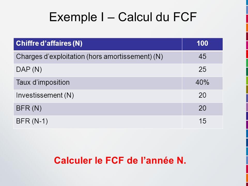 Calculer le FCF de l'année N.