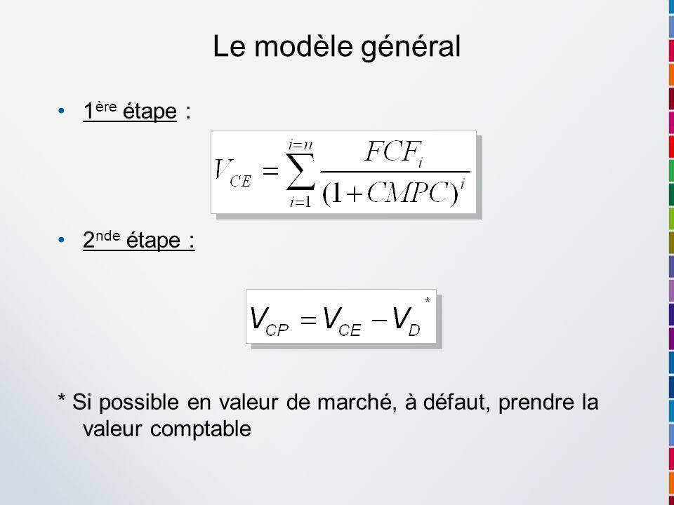Le modèle général 1ère étape : 2nde étape :
