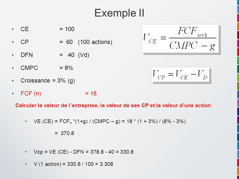 Exemple II CE = 100 CP = 60 (100 actions) DFN = 40 (Vd) CMPC = 8%