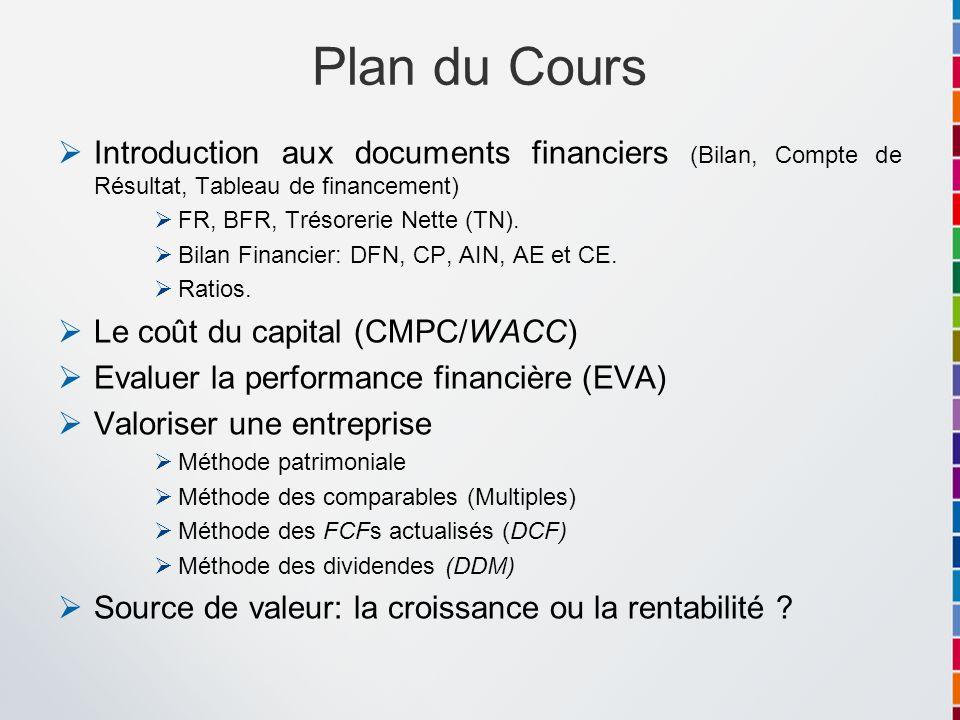 Plan du Cours Introduction aux documents financiers (Bilan, Compte de Résultat, Tableau de financement)