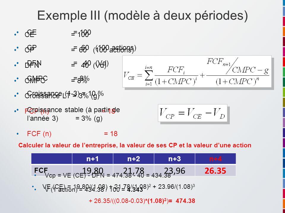 Exemple III (modèle à deux périodes)