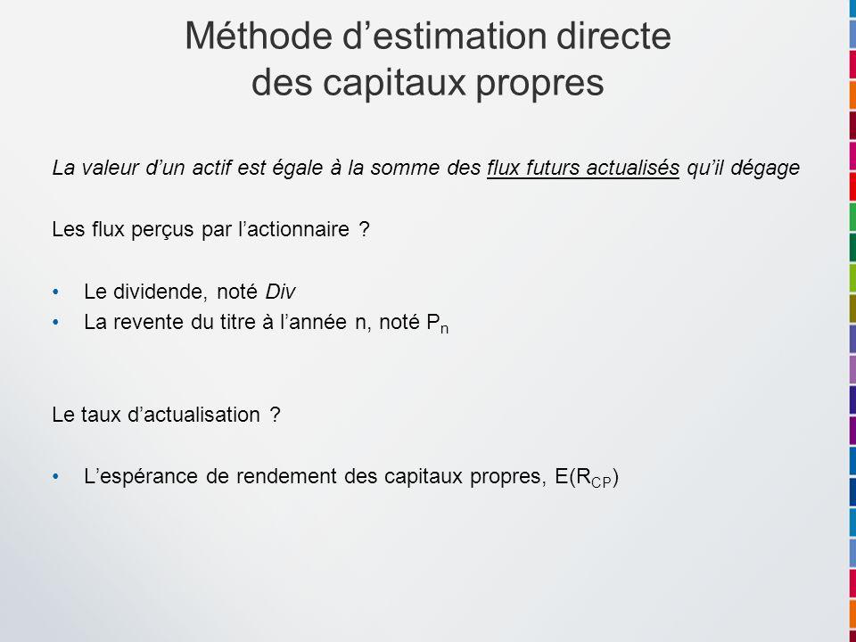 Méthode d'estimation directe des capitaux propres