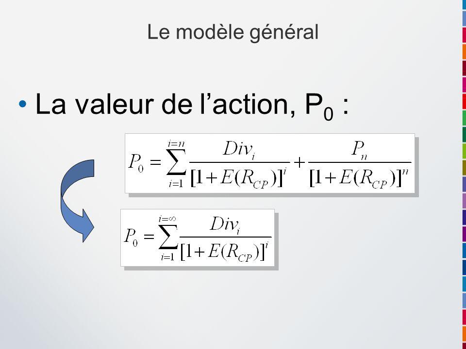 La valeur de l'action, P0 :