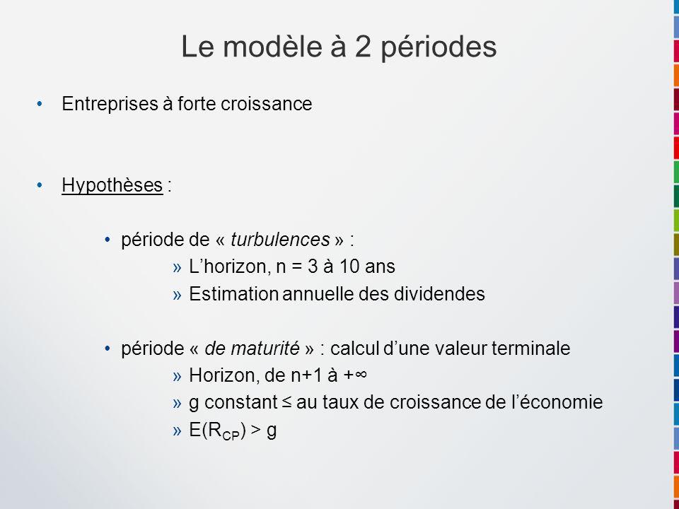 Le modèle à 2 périodes Entreprises à forte croissance Hypothèses :