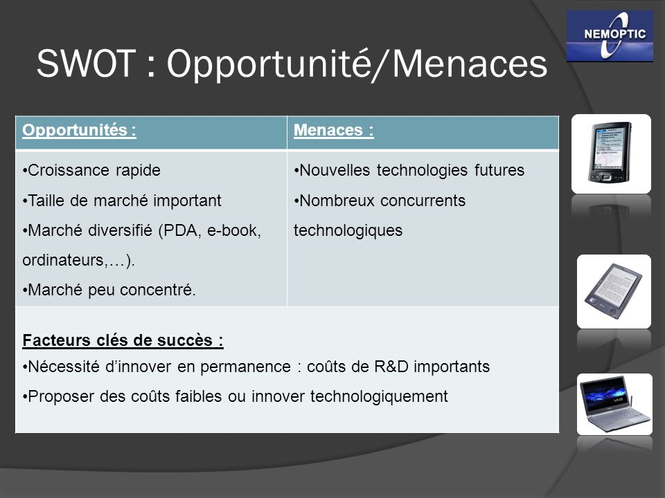 SWOT : Opportunité/Menaces
