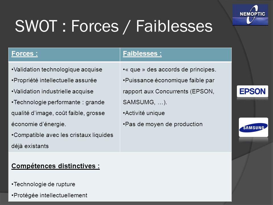 SWOT : Forces / Faiblesses