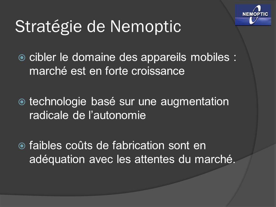 Stratégie de Nemoptic cibler le domaine des appareils mobiles : marché est en forte croissance.