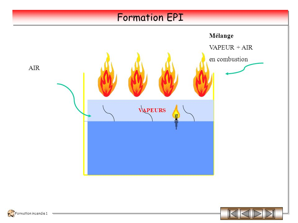 Mélange VAPEUR + AIR en combustion AIR VAPEURS